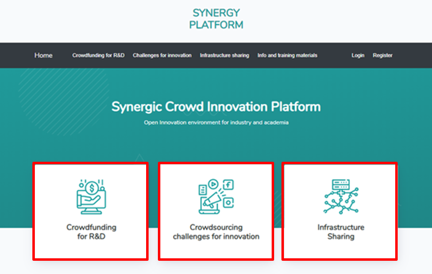 SYNERGY Crowd Innovation Platform; Image Source: SYNERGY Project