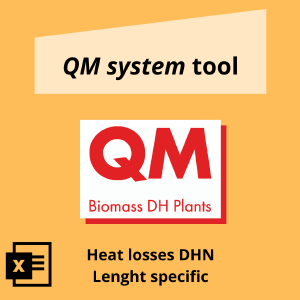 Heat losses DHN. Length specific