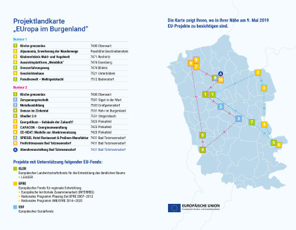 CE-HEAT key-outputs as added value and benefit of the Burgenland region